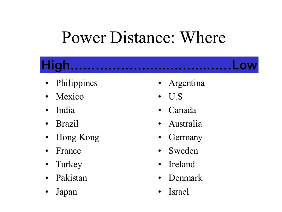 Power Distance: Where High…………………...……...……Low Philippines Mexico