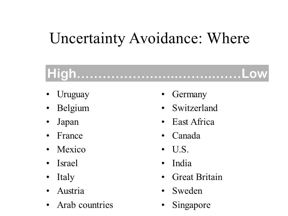 Uncertainty Avoidance: Where