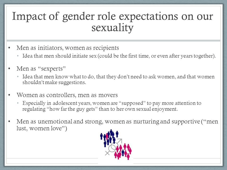 Impact of gender role expectations on our sexuality