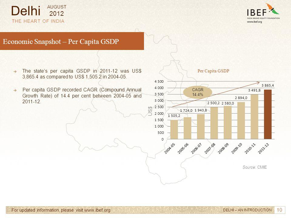 Delhi Economic Snapshot – Per Capita GSDP 2012