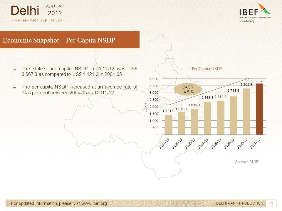 Delhi Economic Snapshot – Per Capita NSDP 2012