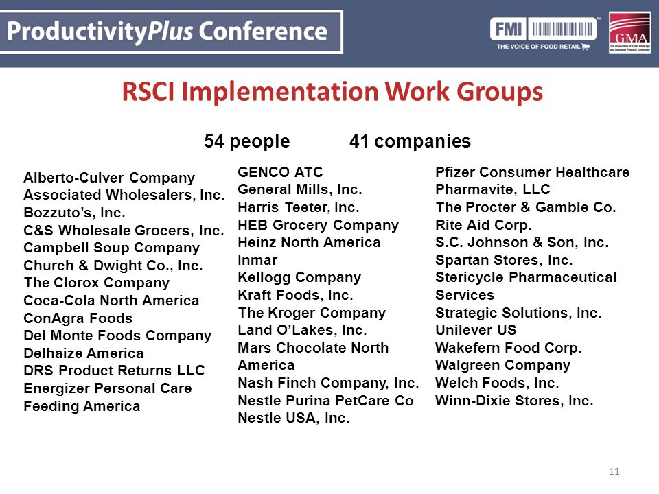 RSCI Implementation Work Groups