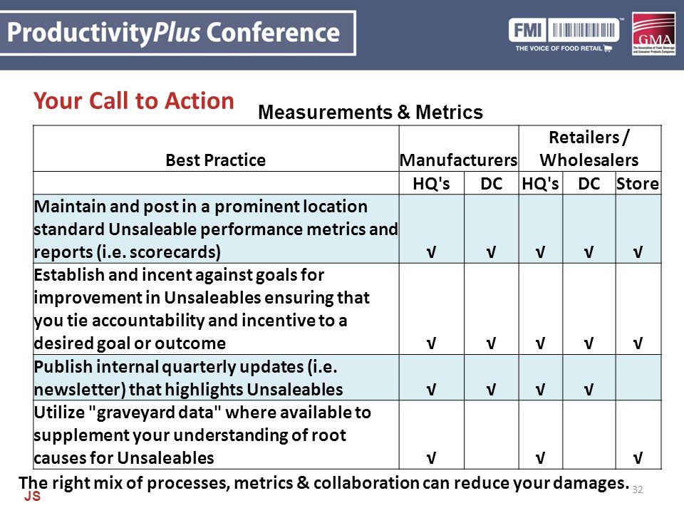 Measurements & Metrics Retailers / Wholesalers