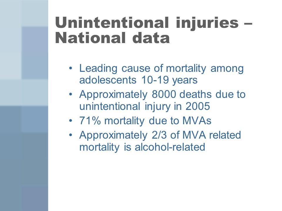 Unintentional injuries – National data