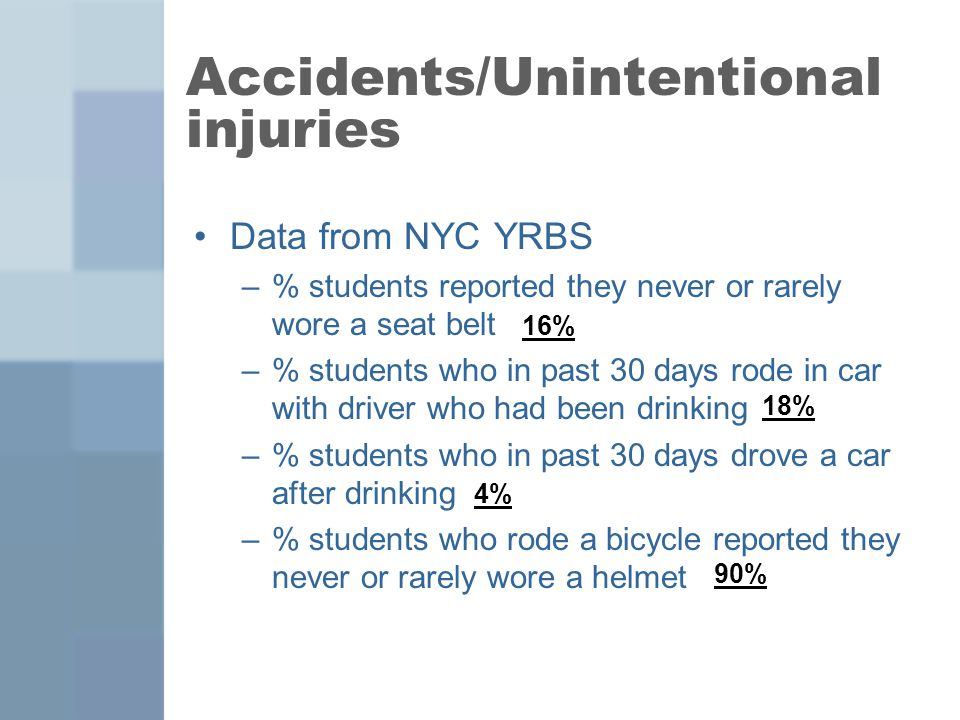 Accidents/Unintentional injuries