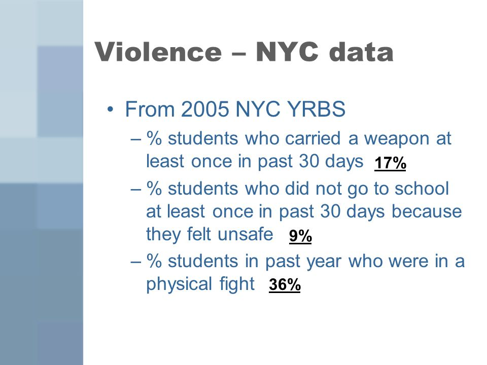 Violence – NYC data From 2005 NYC YRBS