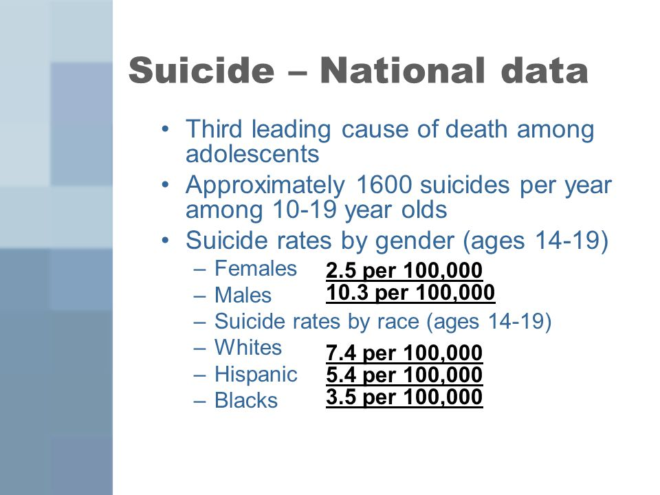 Suicide – National data