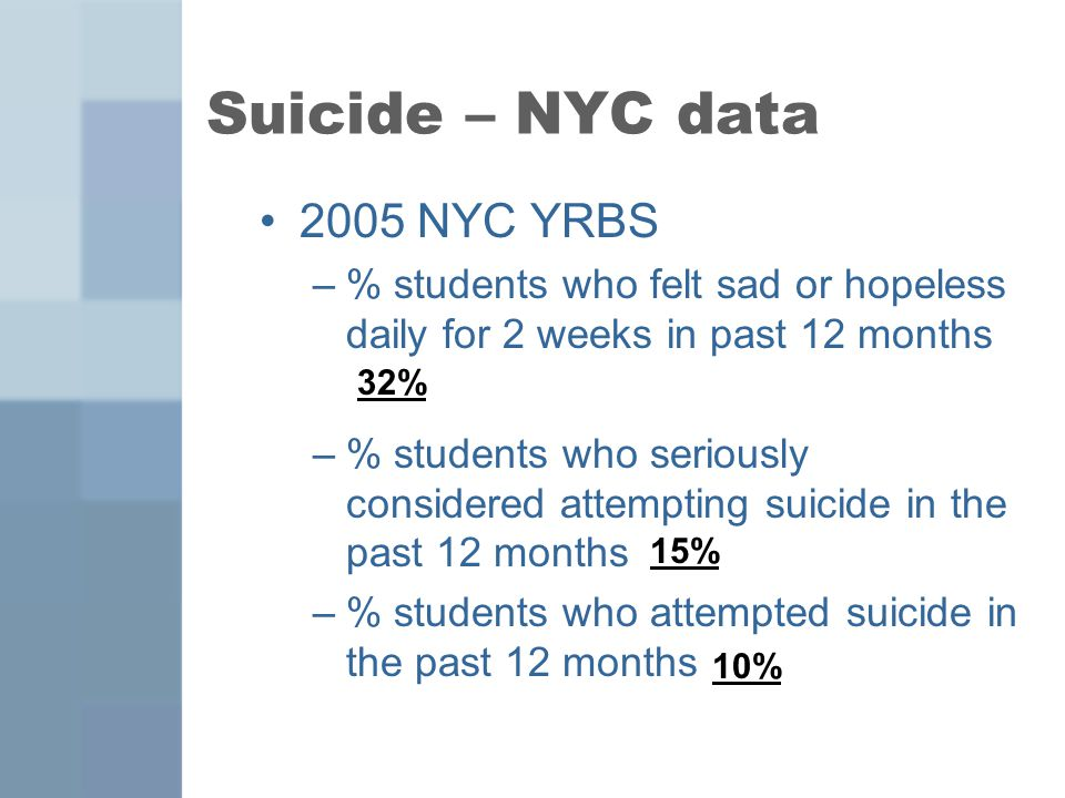 Suicide – NYC data 2005 NYC YRBS