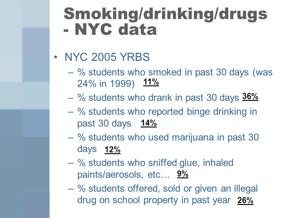 Smoking/drinking/drugs - NYC data