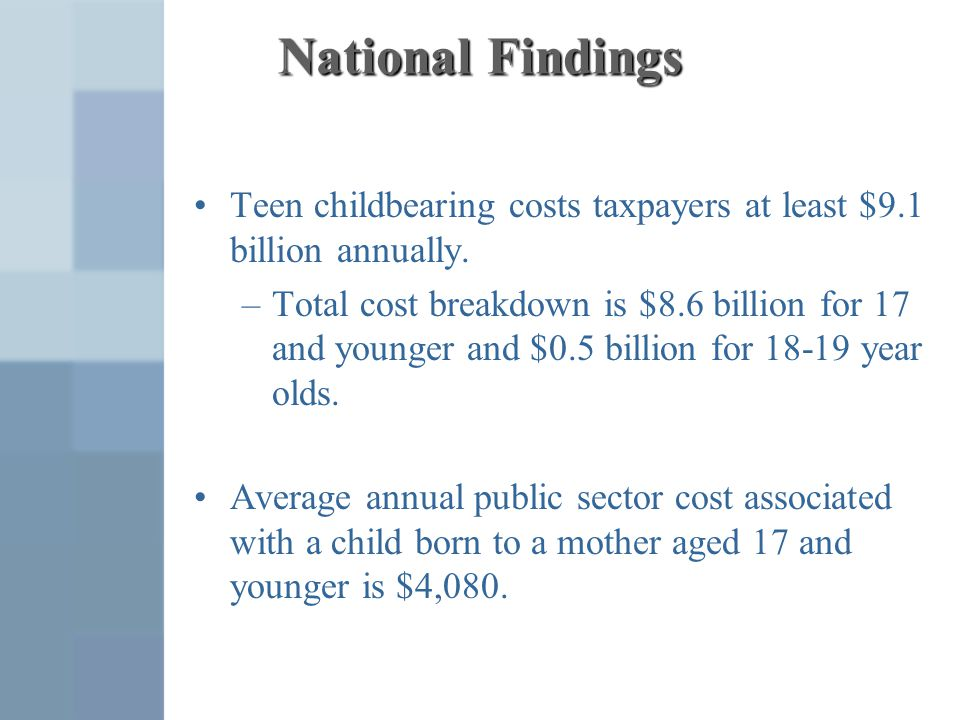 National Findings Teen childbearing costs taxpayers at least $9.1 billion annually.