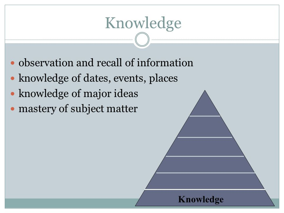 Knowledge observation and recall of information