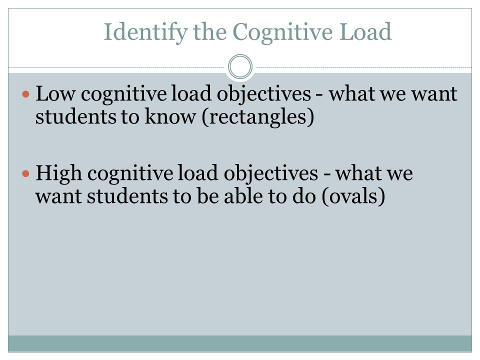Identify the Cognitive Load