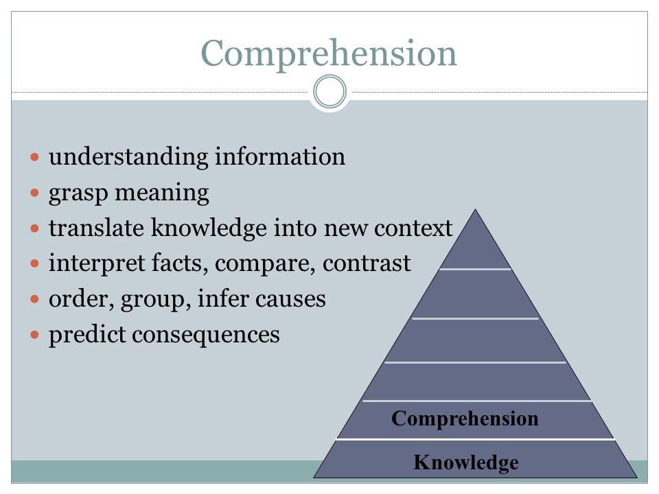 Comprehension understanding information grasp meaning