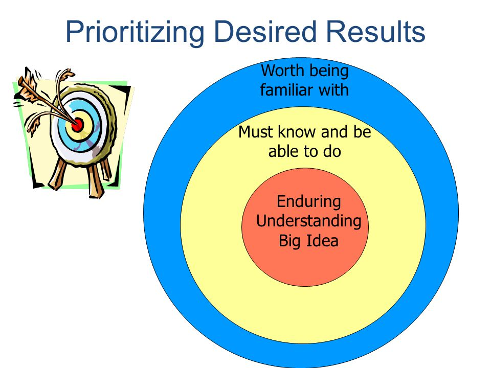 Prioritizing Desired Results