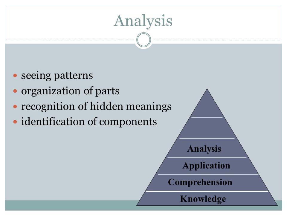 Analysis seeing patterns organization of parts