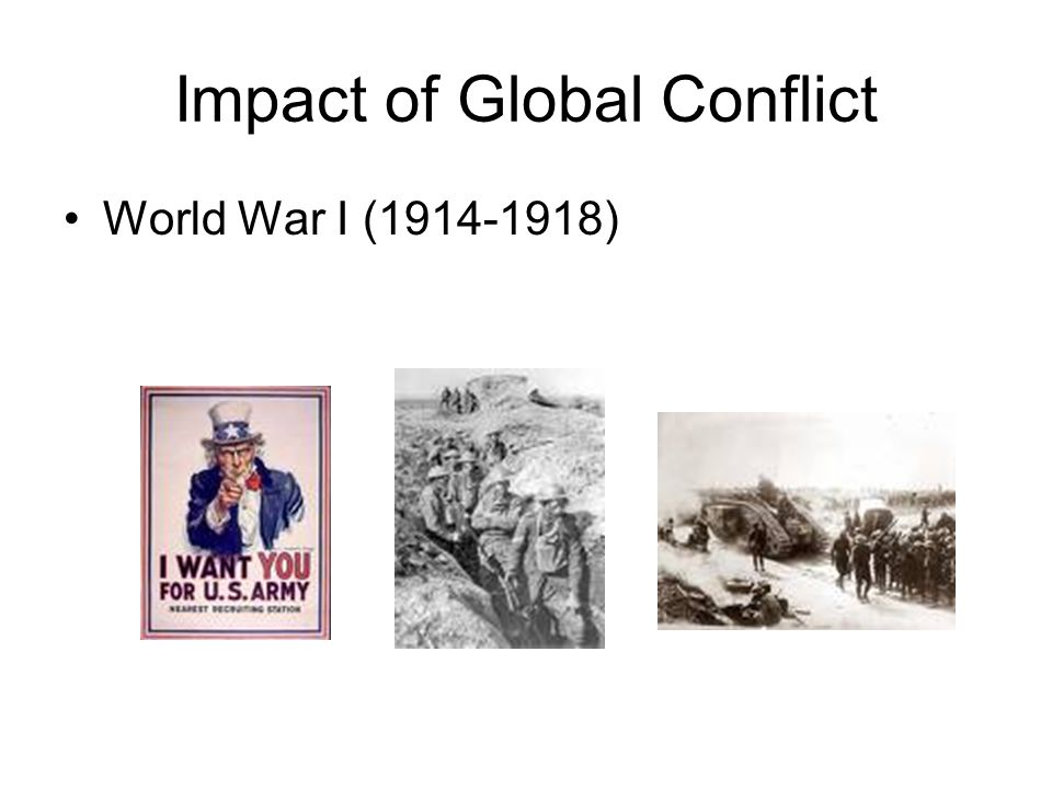 Impact of Global Conflict