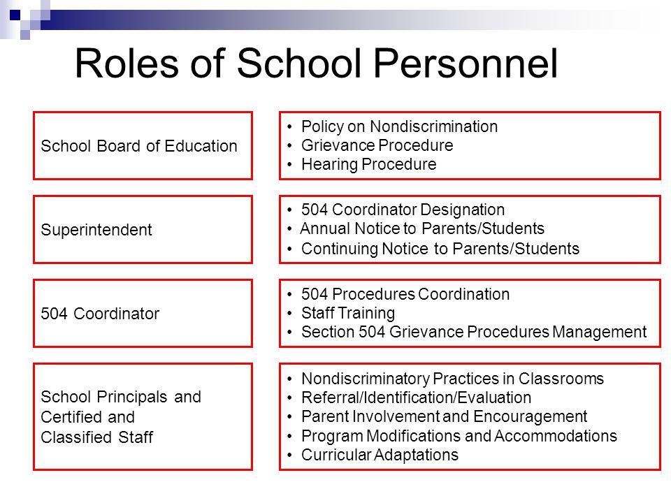 Roles of School Personnel