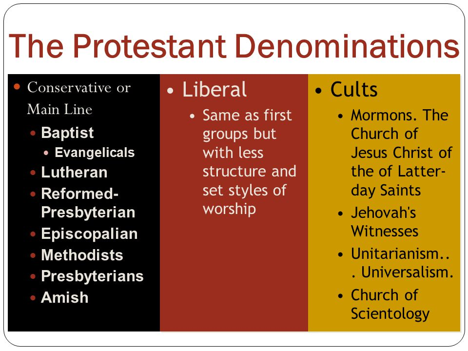 The Protestant Denominations