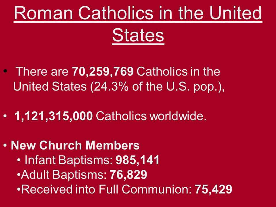 Roman Catholics in the United States