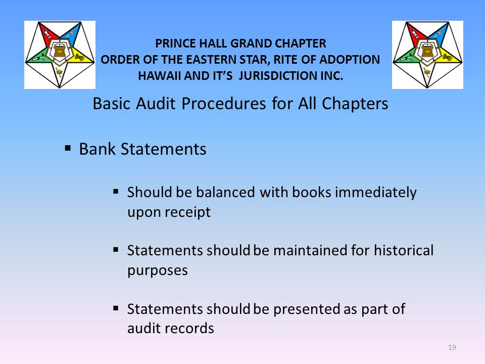 Basic Audit Procedures for All Chapters