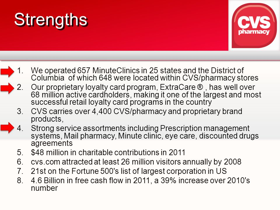 Strengths We operated 657 MinuteClinics in 25 states and the District of Columbia of which 648 were located within CVS/pharmacy stores.