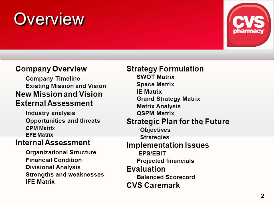 swot analysis cvs pharmacy Introduction cvs is a public owned company is a sole service provider of pharmaceuticals in united states it was founded as a merger of cvs pharmacy and caremark in 2007.