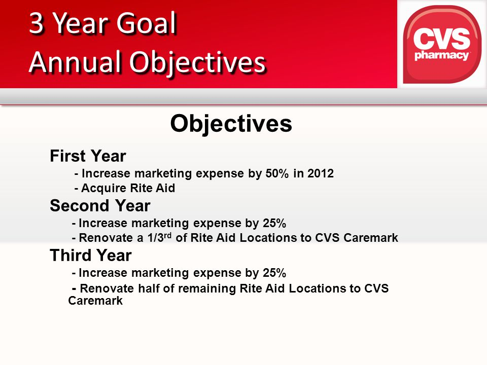 3 Year Goal Annual Objectives
