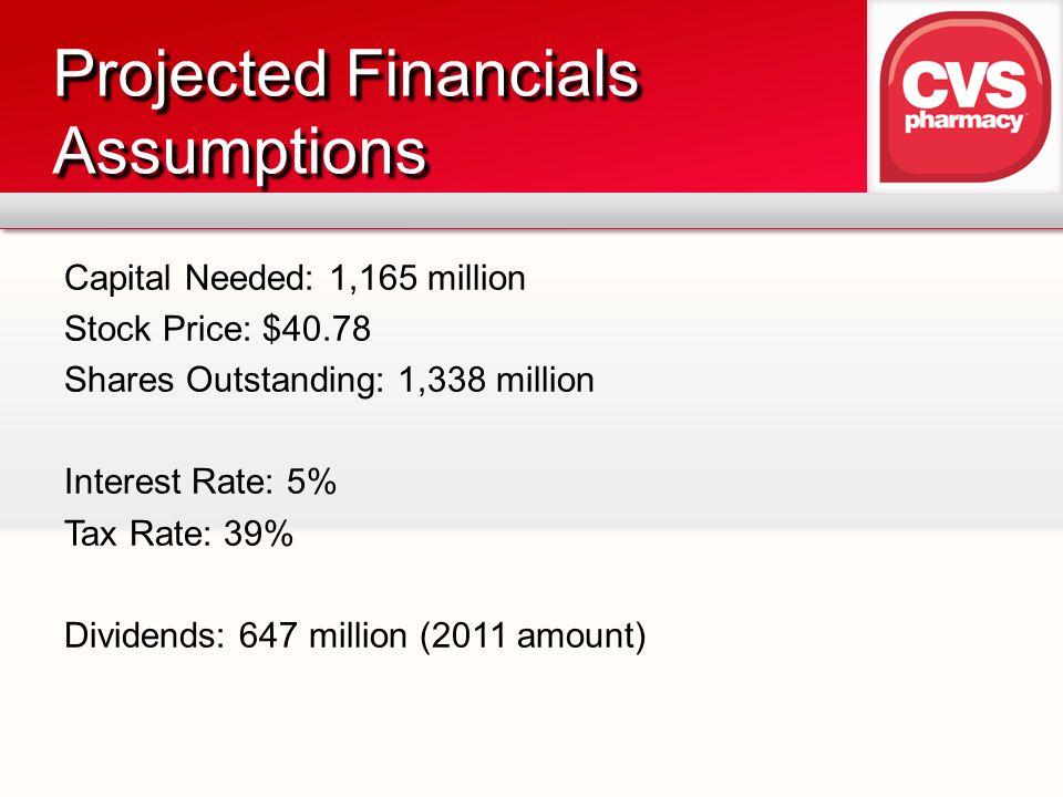 Projected Financials Assumptions