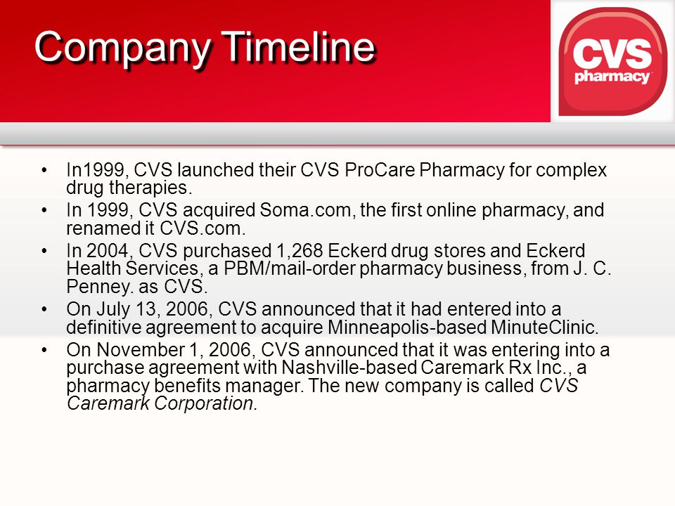 Company Timeline In1999, CVS launched their CVS ProCare Pharmacy for complex drug therapies.