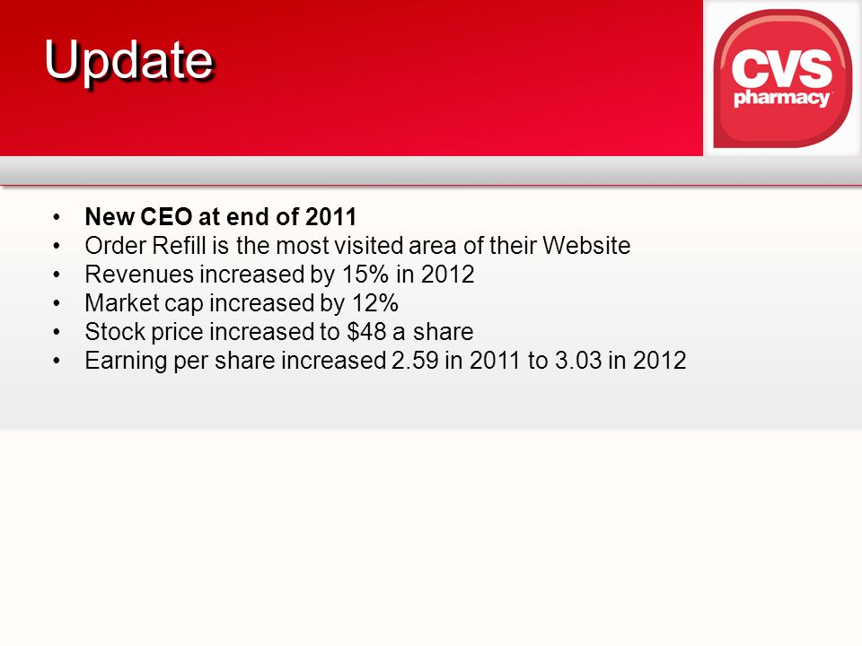 Update New CEO at end of 2011. Order Refill is the most visited area of their Website. Revenues increased by 15% in 2012.