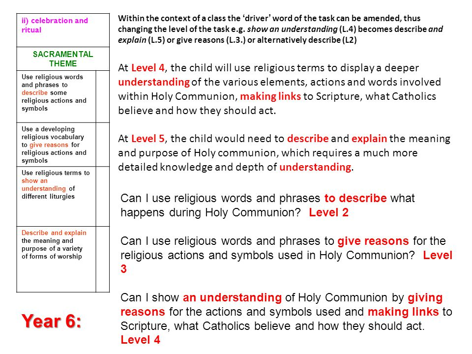 Within the context of a class the 'driver' word of the task can be amended, thus changing the level of the task e.g. show an understanding (L.4) becomes describe and explain (L.5) or give reasons (L.3.) or alternatively describe (L2)