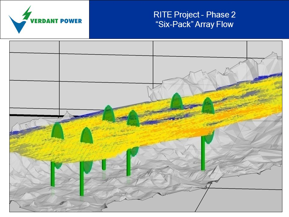 RITE Project - Phase 2 Results & Accomplishments