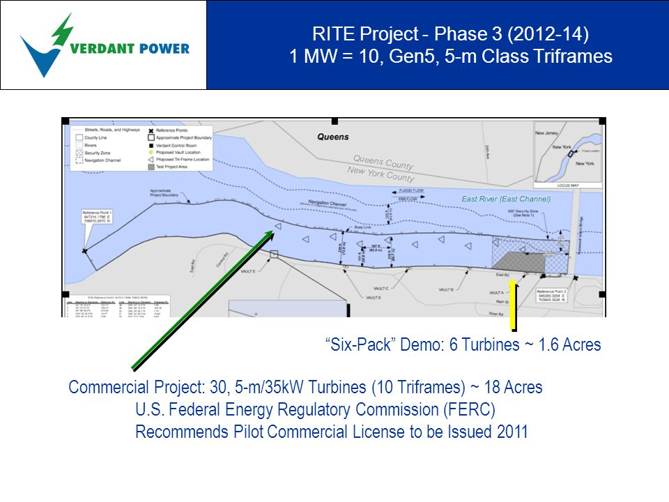 RITE Pilot Project 30 Turbine Array – Flow Scales