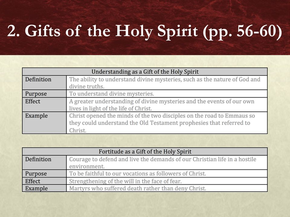 2. Gifts of the Holy Spirit (pp. 56-60)