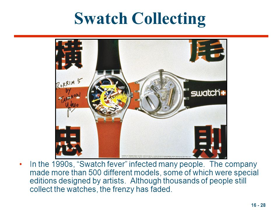Swatch Collecting