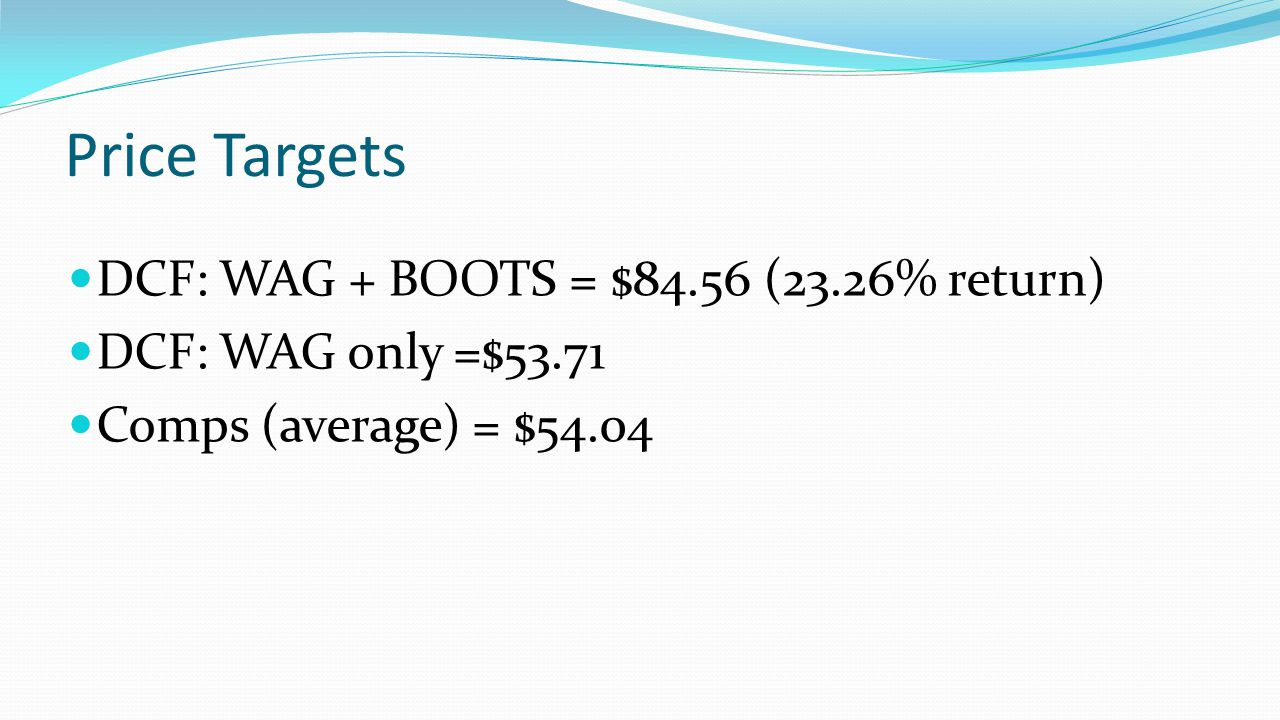 Price Targets DCF: WAG + BOOTS = $84.56 (23.26% return)