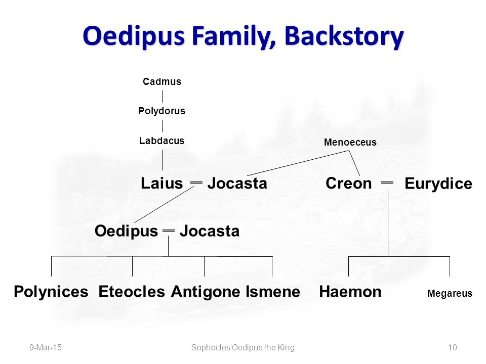Oedipus Family, Backstory