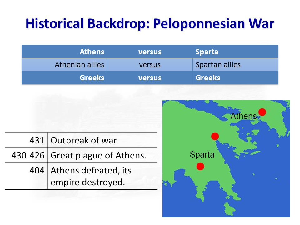 Historical Backdrop: Peloponnesian War
