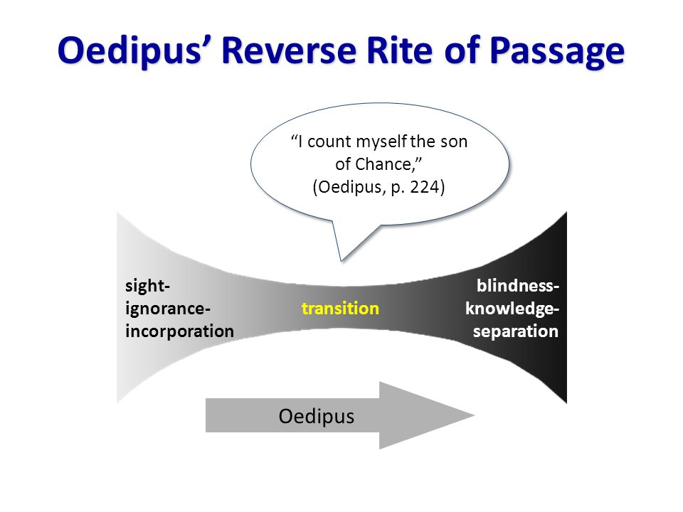 Oedipus' Reverse Rite of Passage