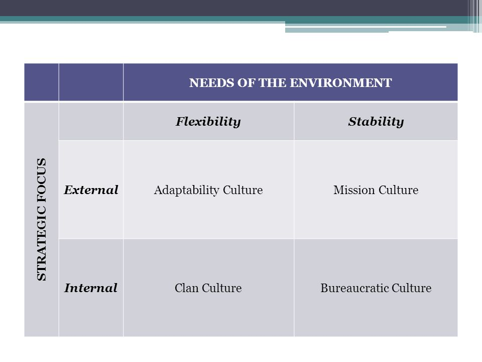 NEEDS OF THE ENVIRONMENT