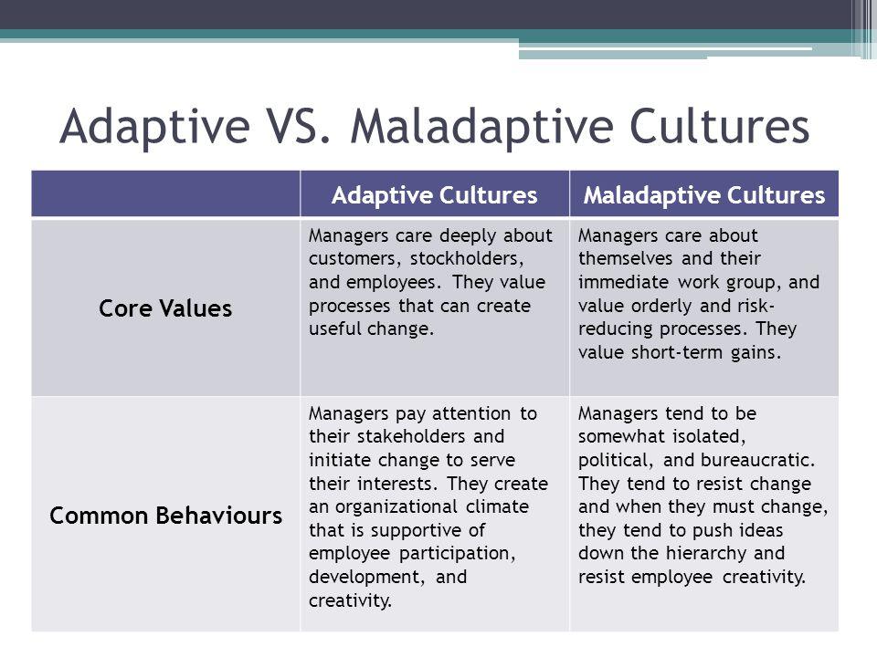 Adaptive VS. Maladaptive Cultures