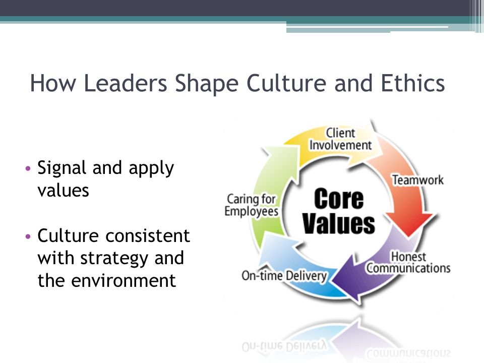 How Leaders Shape Culture and Ethics