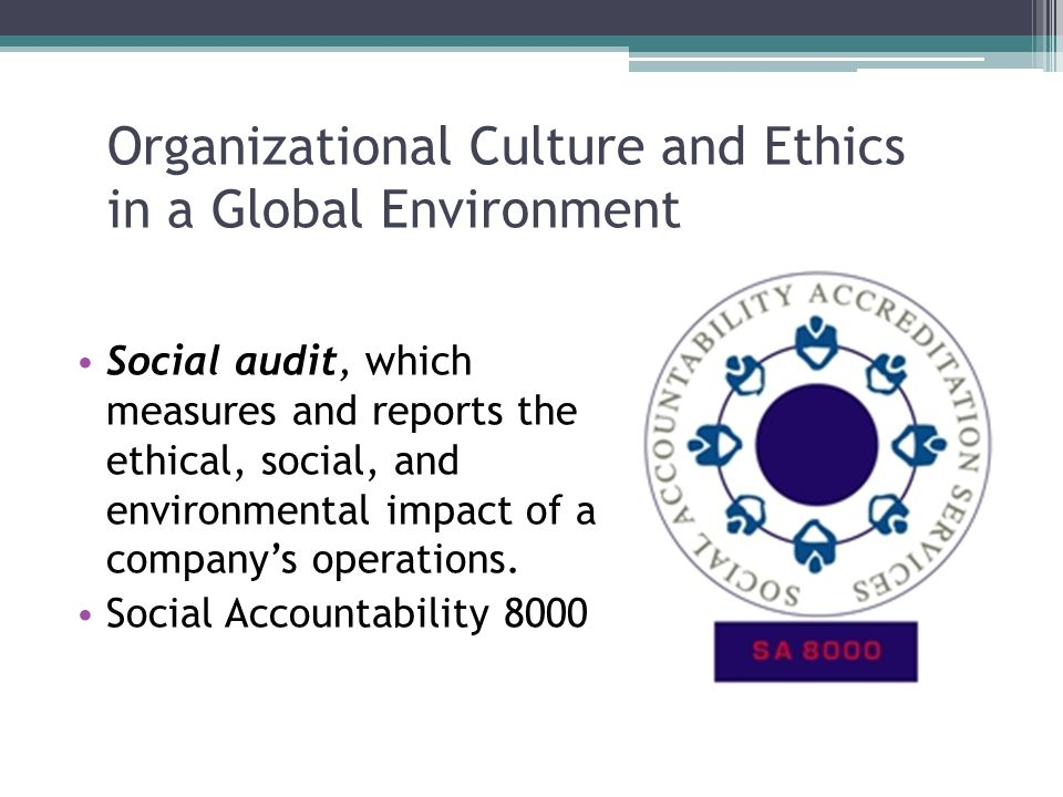 Organizational Culture and Ethics in a Global Environment