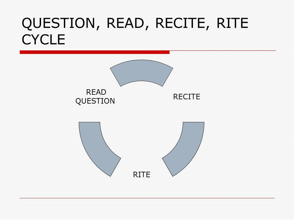 QUESTION, READ, RECITE, RITE CYCLE