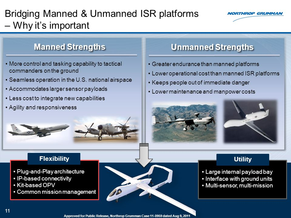Bridging Manned & Unmanned ISR platforms – Why it's important