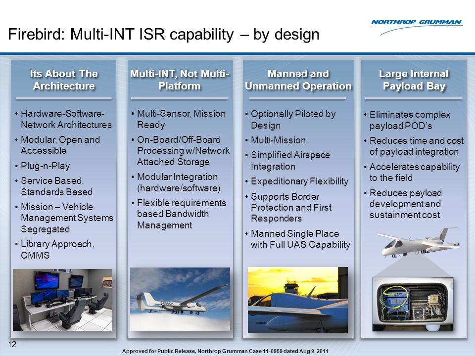 Firebird: Multi-INT ISR capability – by design