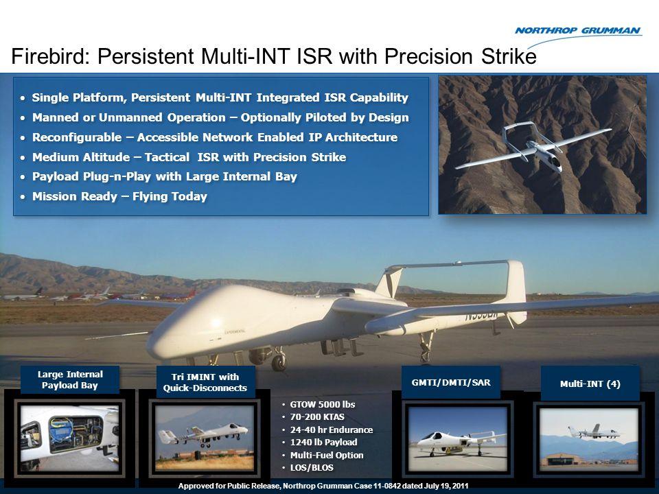 Firebird: Persistent Multi-INT ISR with Precision Strike