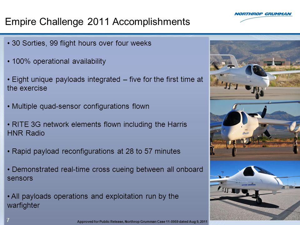 Empire Challenge 2011 Accomplishments