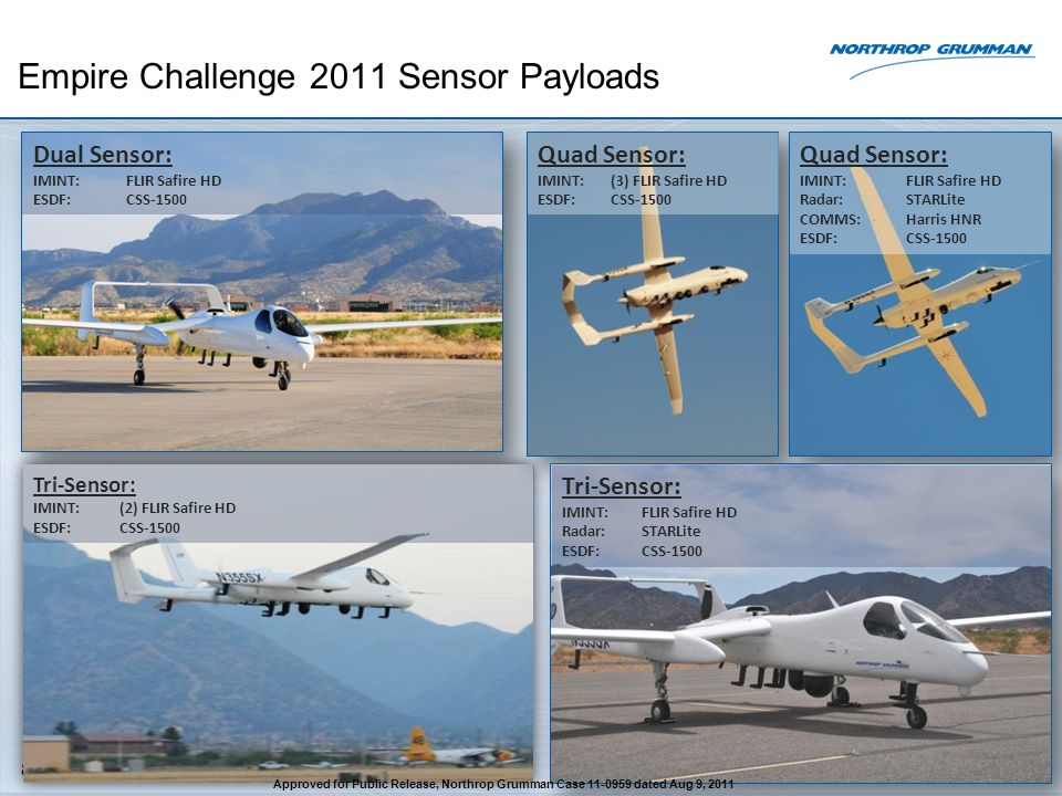Empire Challenge 2011 Sensor Payloads