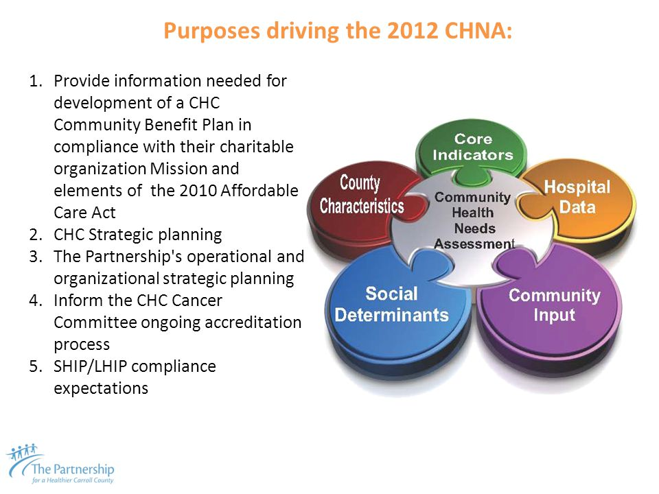 Purposes driving the 2012 CHNA: